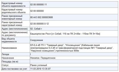 svedeniya-ob-oks-rezultat