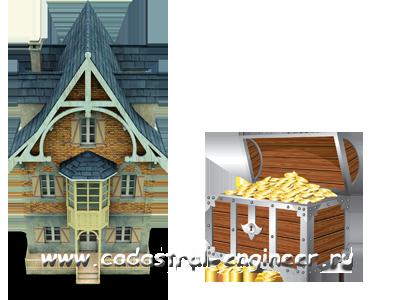 Кадастровая стоимость объекта недвижимости. Порядок расчета